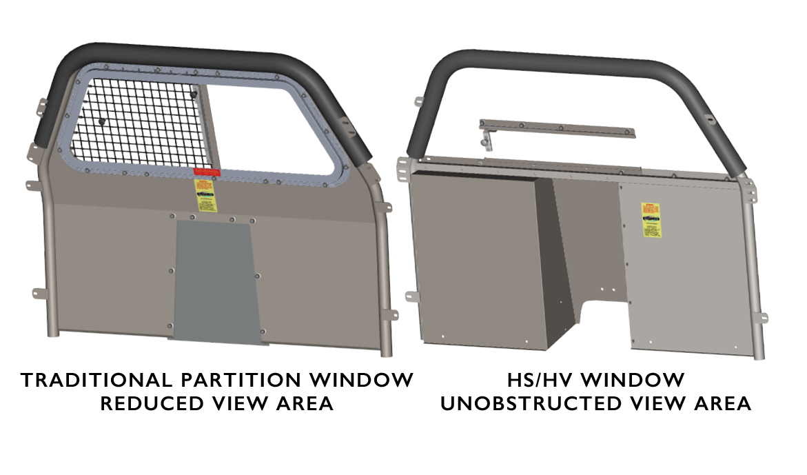 Side by side partition comparison.